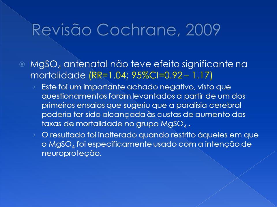 Revisão Cochrane, 2009 MgSO4 antenatal não teve efeito significante na mortalidade (RR=1.04; 95%CI=0.92 – 1.17)