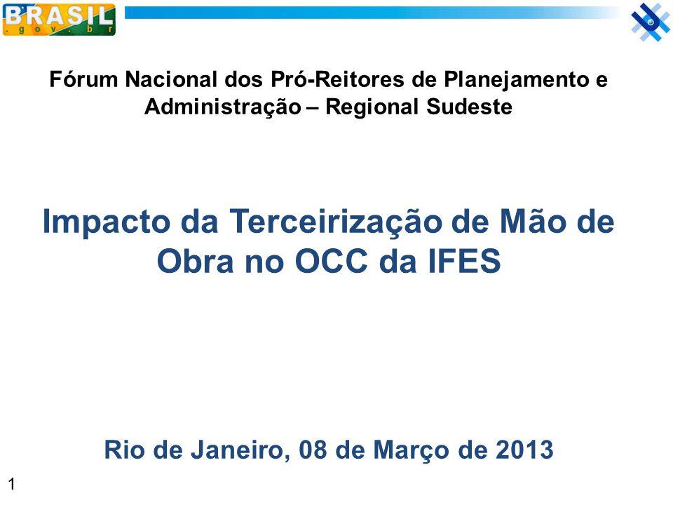 Impacto da Terceirização de Mão de Obra no OCC da IFES