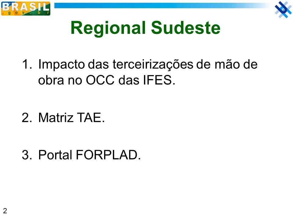 Regional Sudeste Impacto das terceirizações de mão de obra no OCC das IFES.