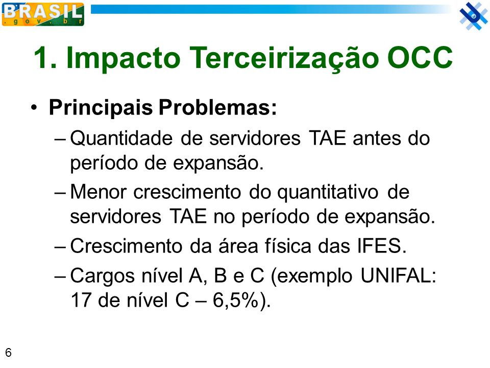 1. Impacto Terceirização OCC