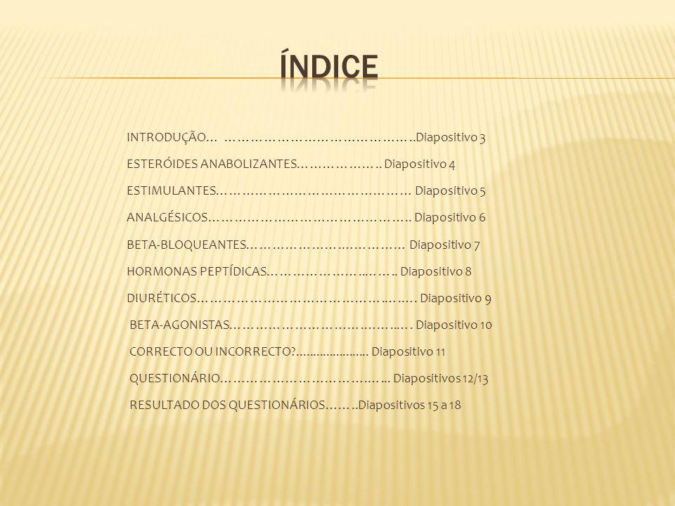 ÍNDICE INTRODUÇÃO… ……………………………………..Diapositivo 3