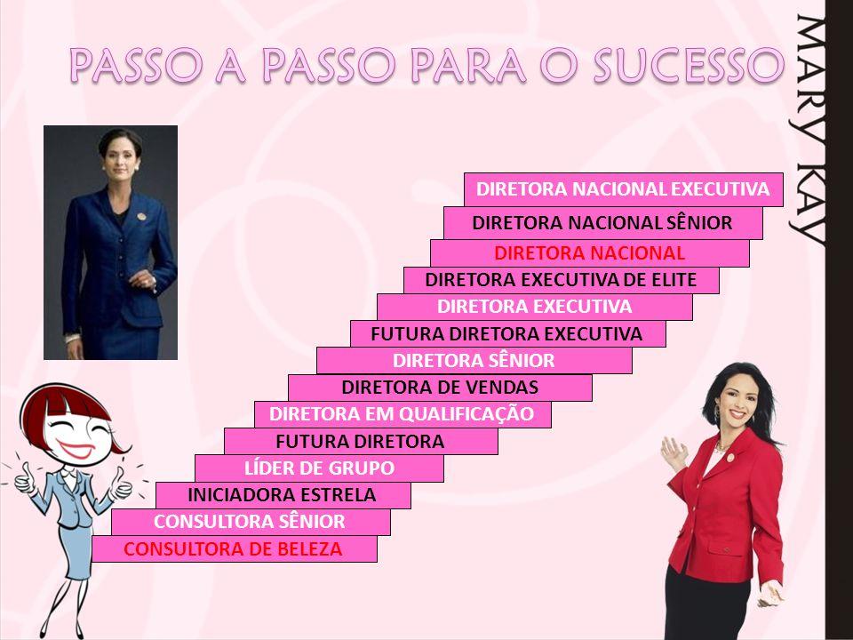 PASSO A PASSO PARA O SUCESSO