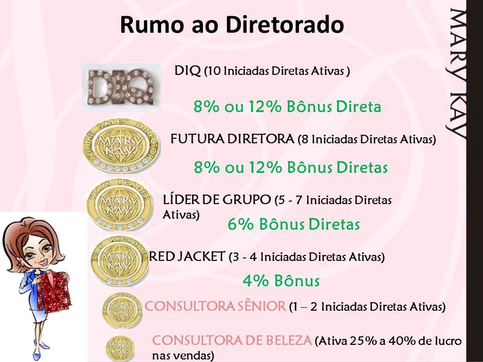 Rumo ao Diretorado 8% ou 12% Bônus Direta 8% ou 12% Bônus Diretas