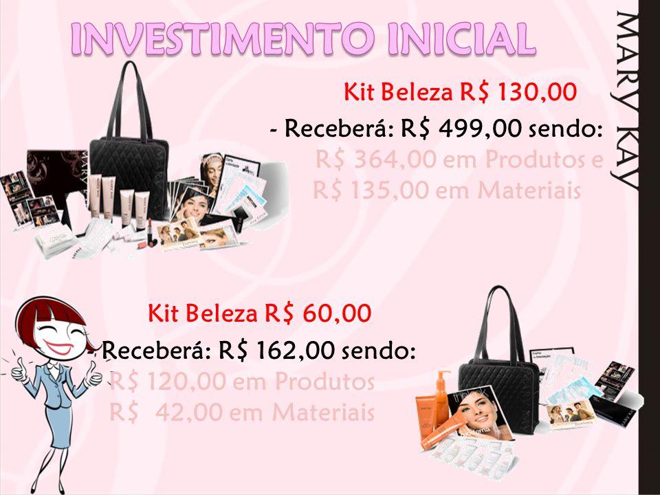 R$ 364,00 em Produtos e R$ 135,00 em Materiais Kit Beleza R$ 60,00