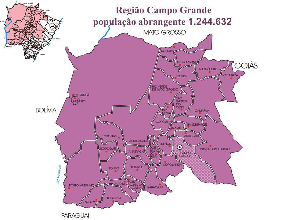 Região Campo Grande população abrangente 1.244.632