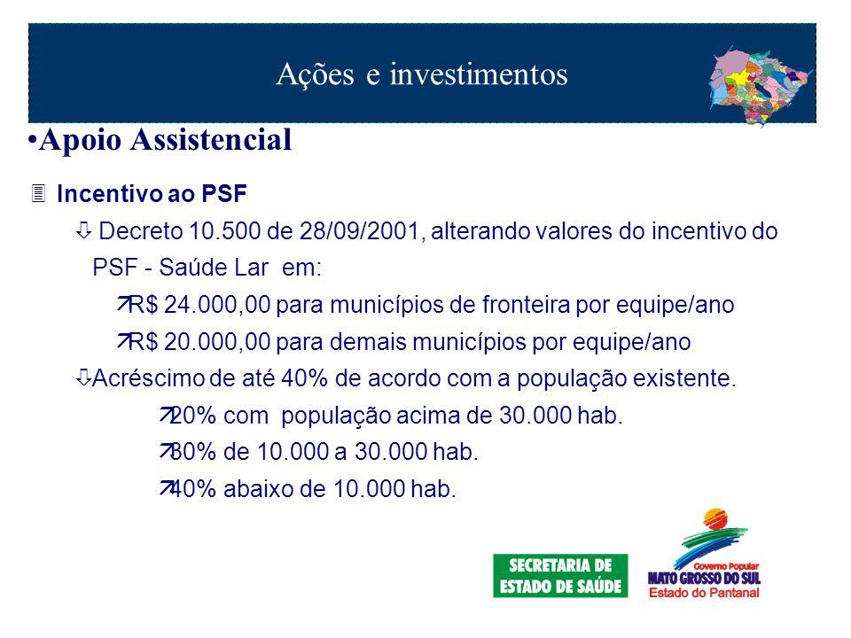 Ações e investimentos Apoio Assistencial Incentivo ao PSF