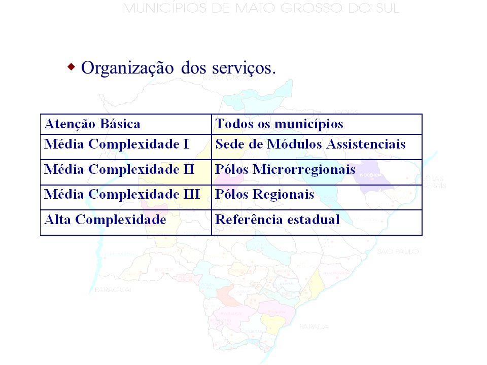 Organização dos serviços.
