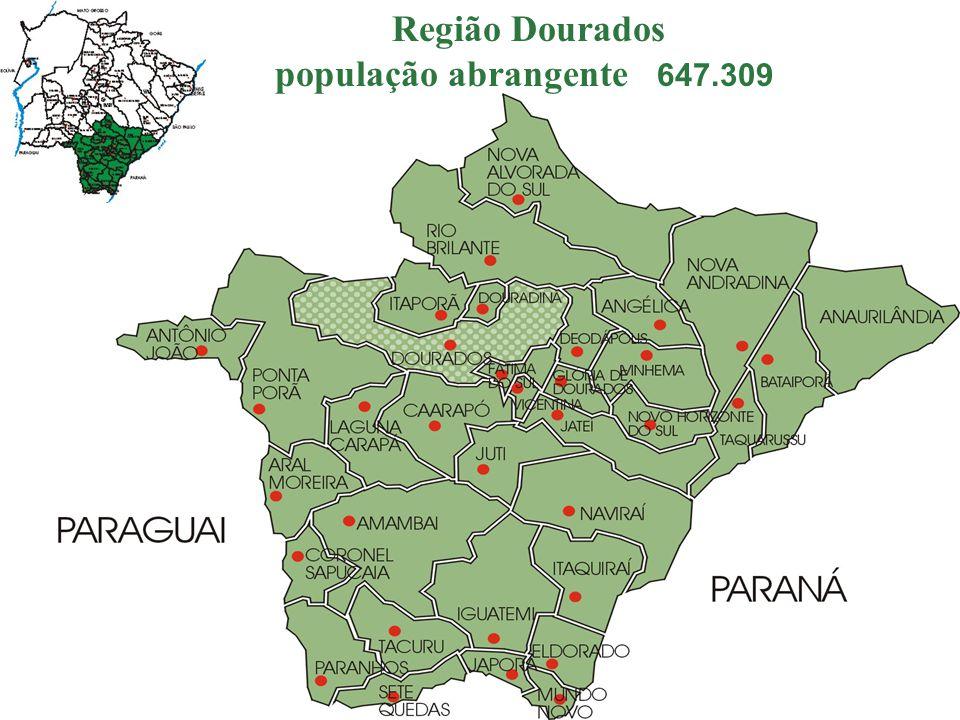 Região Dourados população abrangente 647.309