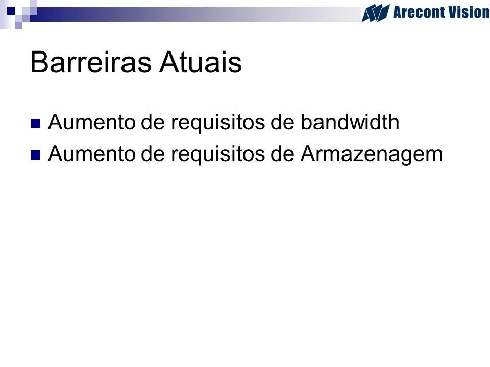 Barreiras Atuais Aumento de requisitos de bandwidth