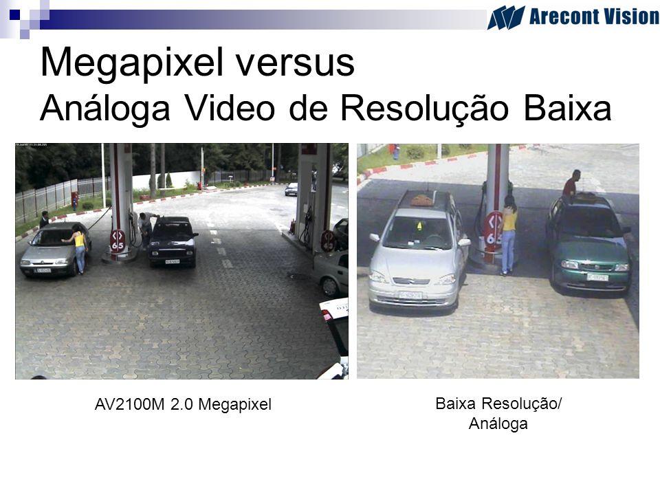 Megapixel versus Análoga Video de Resolução Baixa
