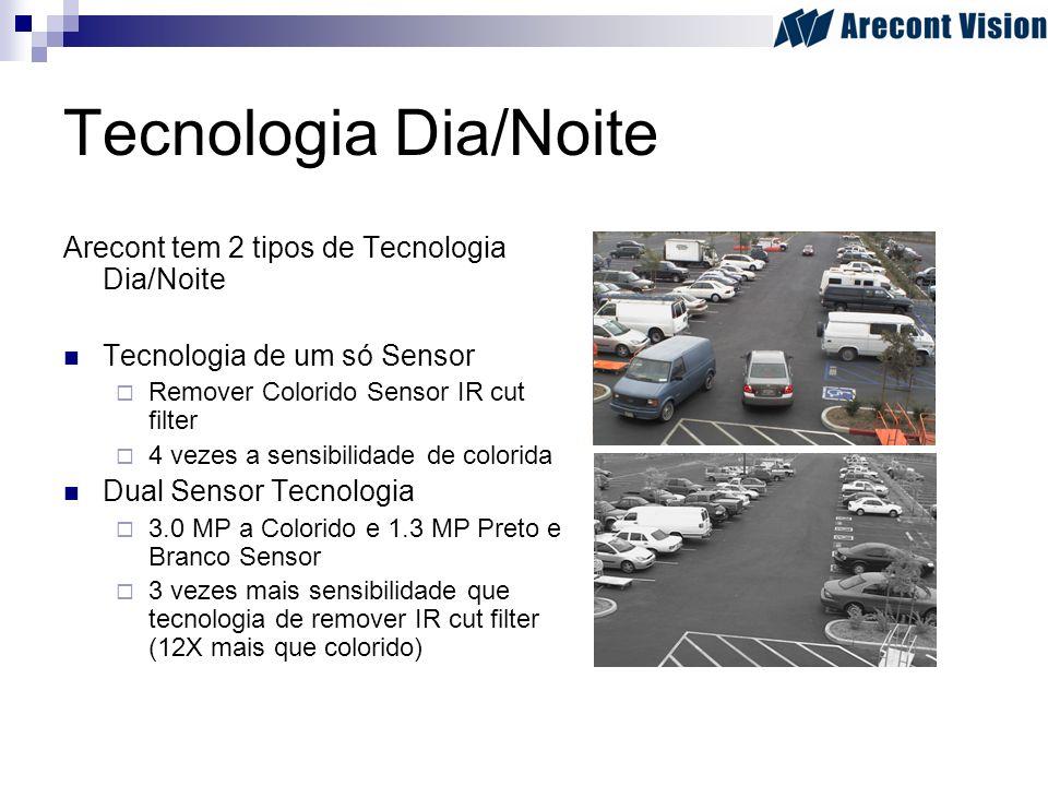 Tecnologia Dia/Noite Arecont tem 2 tipos de Tecnologia Dia/Noite