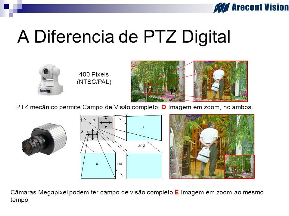 A Diferencia de PTZ Digital