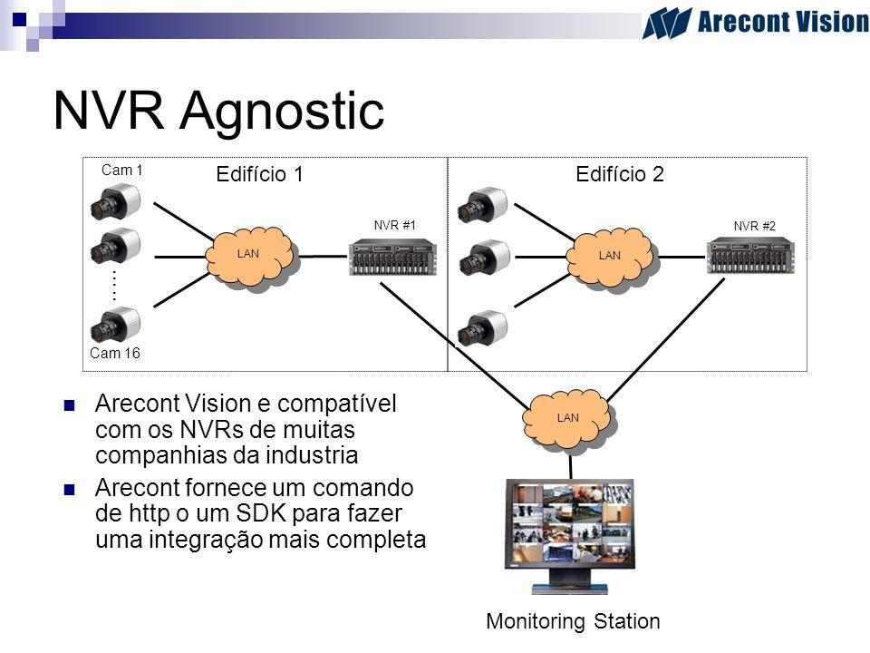 NVR AgnosticCam 1. Edifício 1. Edifício 2. NVR #1. NVR #2. LAN. LAN. ….. Cam 16.
