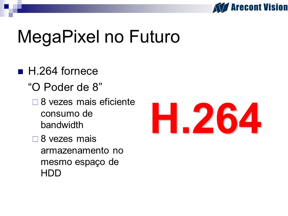 H.264 MegaPixel no Futuro H.264 fornece O Poder de 8