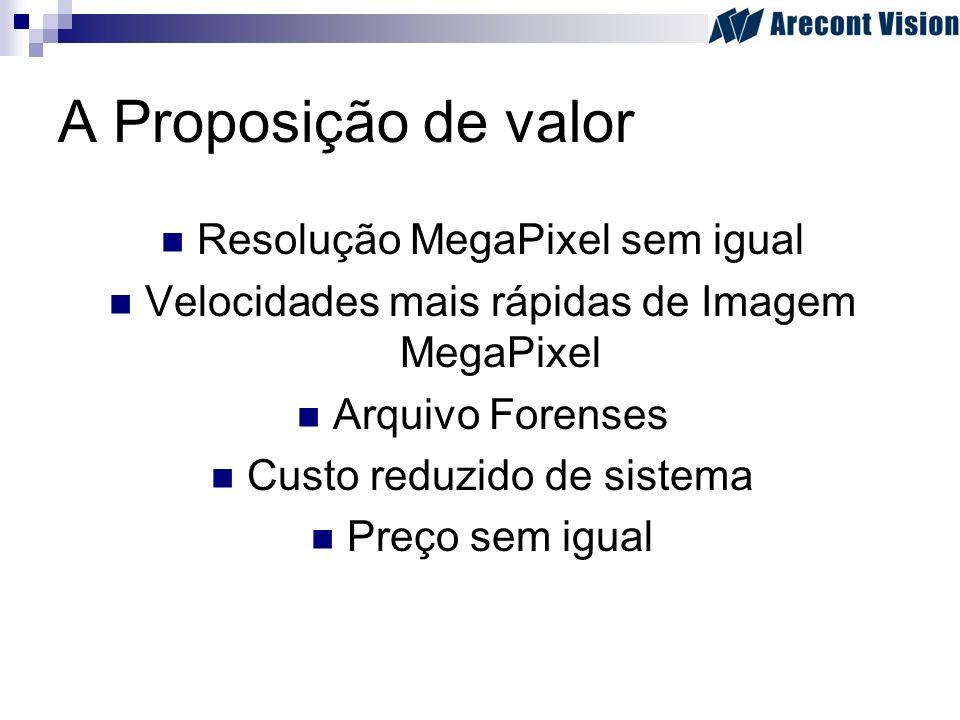 A Proposição de valor Resolução MegaPixel sem igual