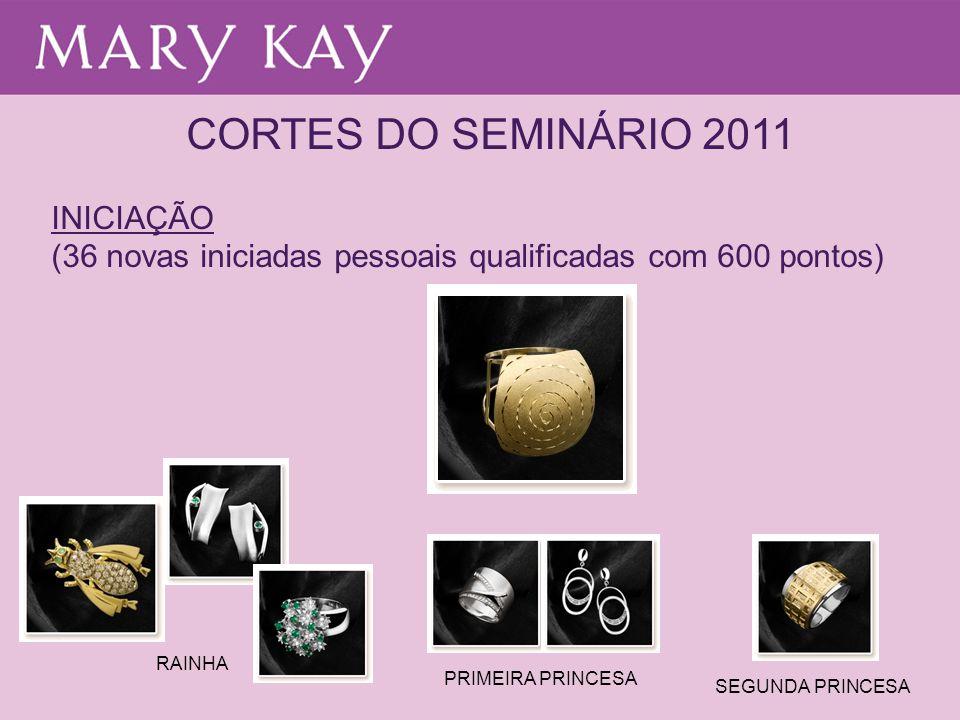CORTES DO SEMINÁRIO 2011 INICIAÇÃO
