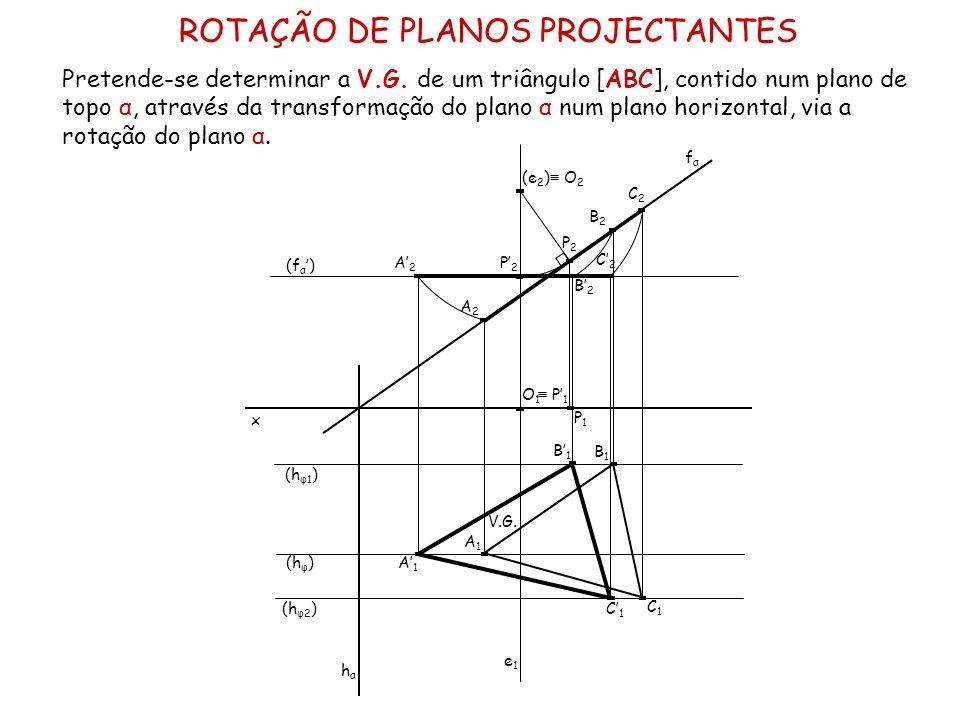 ROTAÇÃO DE PLANOS PROJECTANTES