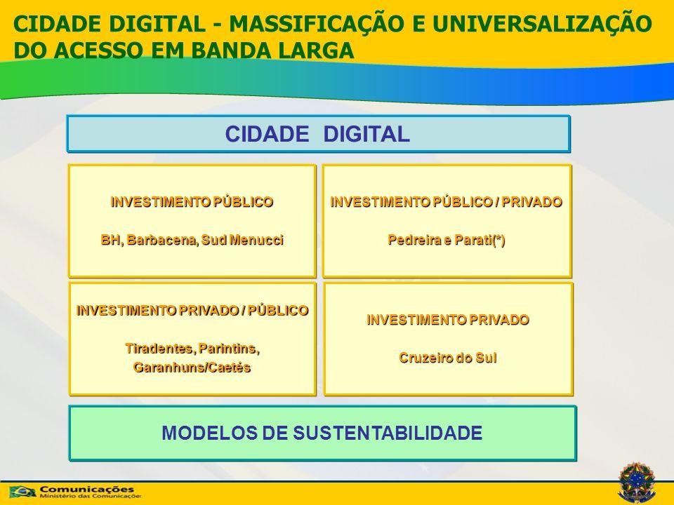 CIDADE DIGITAL - MASSIFICAÇÃO E UNIVERSALIZAÇÃO DO ACESSO EM BANDA LARGA