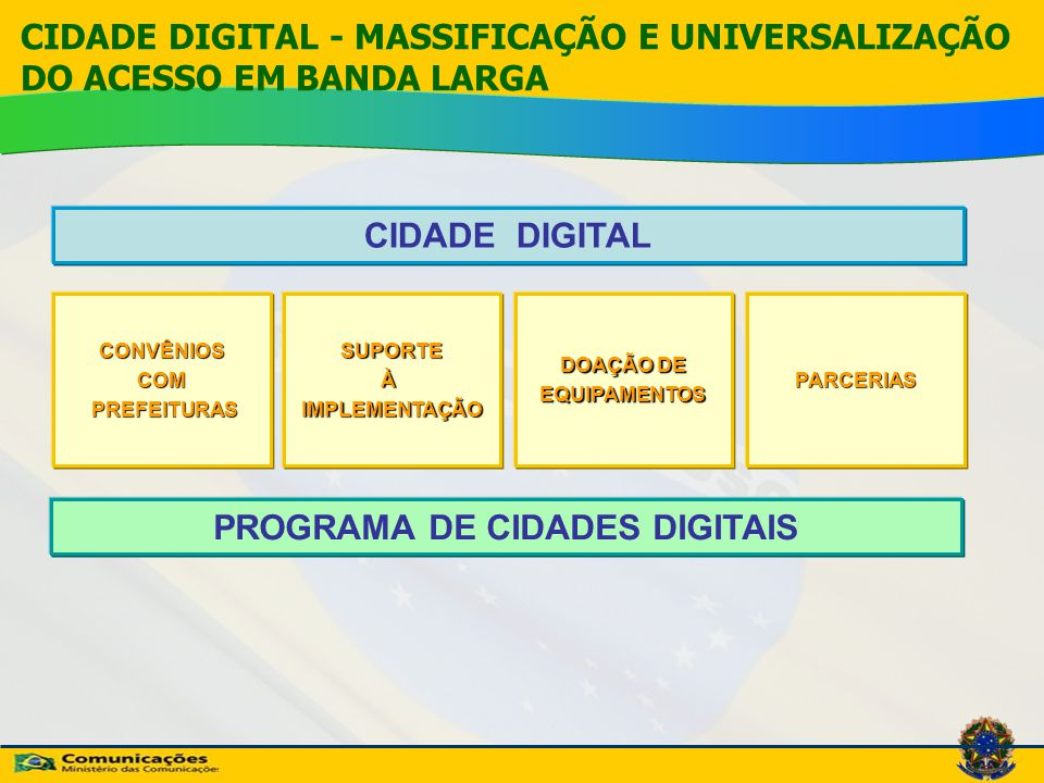 PROGRAMA DE CIDADES DIGITAIS