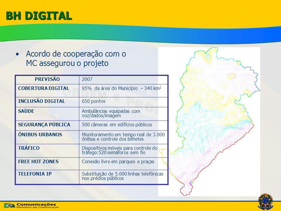 BH DIGITAL Acordo de cooperação com o MC assegurou o projeto PREVISÃO