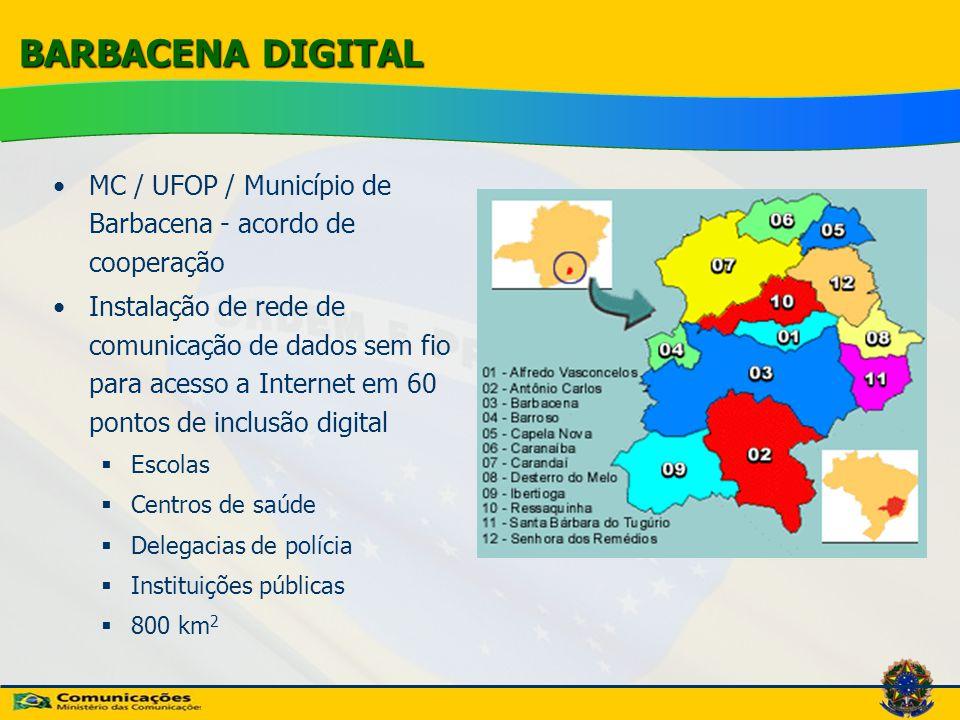 BARBACENA DIGITAL MC / UFOP / Município de Barbacena - acordo de cooperação.
