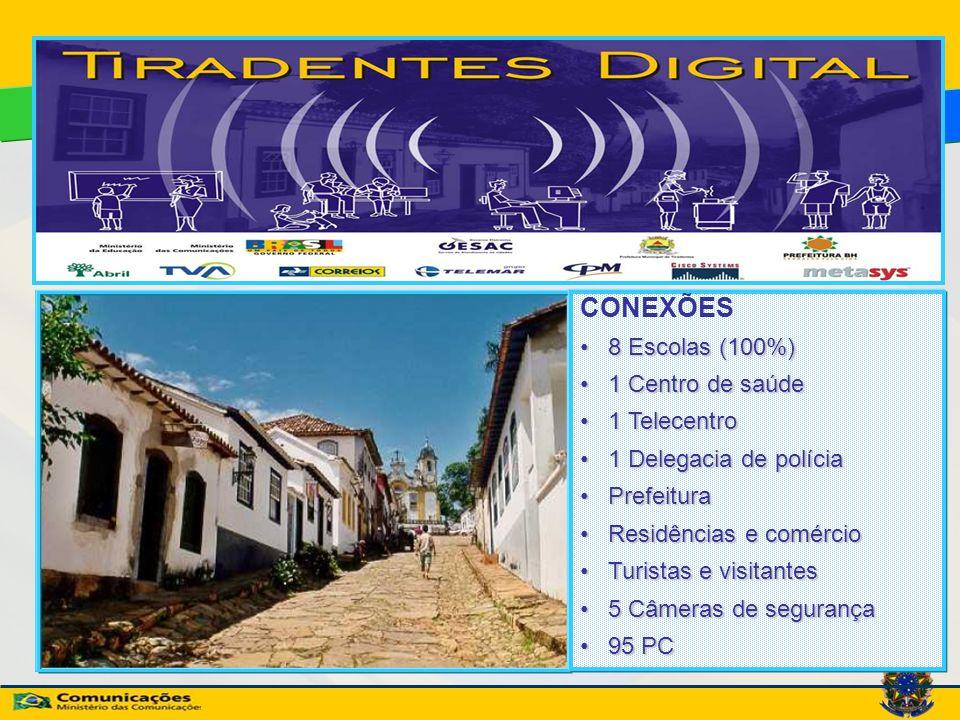 CONEXÕES 8 Escolas (100%) 1 Centro de saúde 1 Telecentro