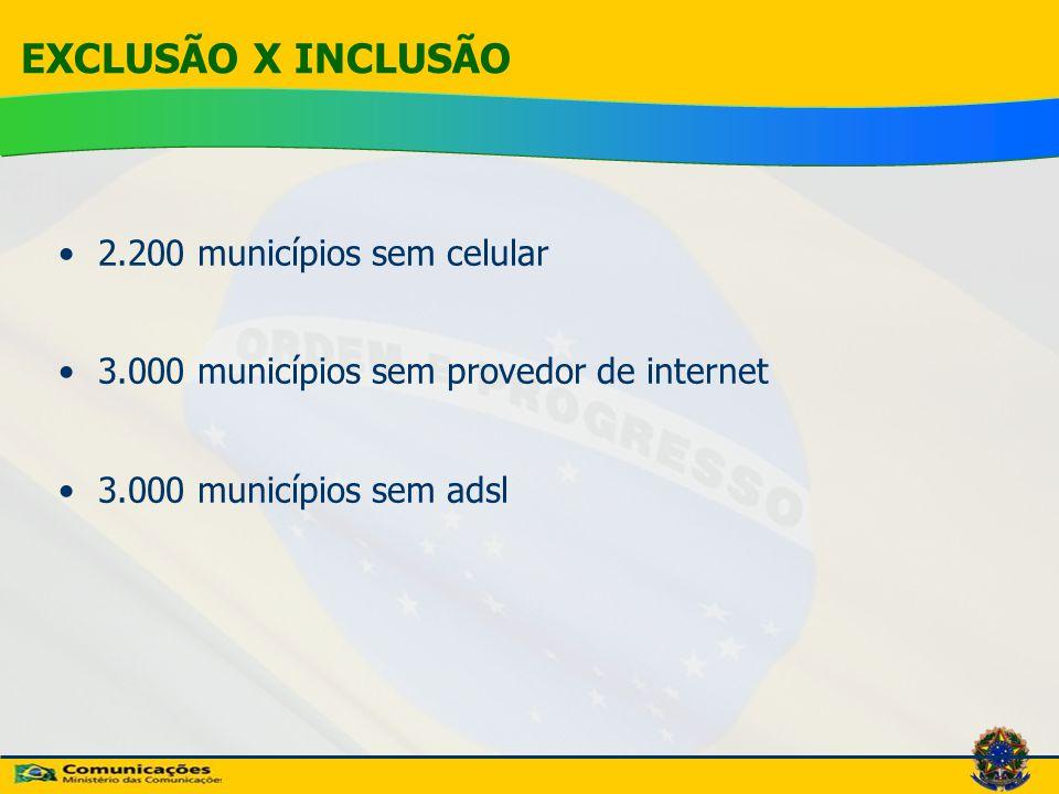 EXCLUSÃO X INCLUSÃO 2.200 municípios sem celular