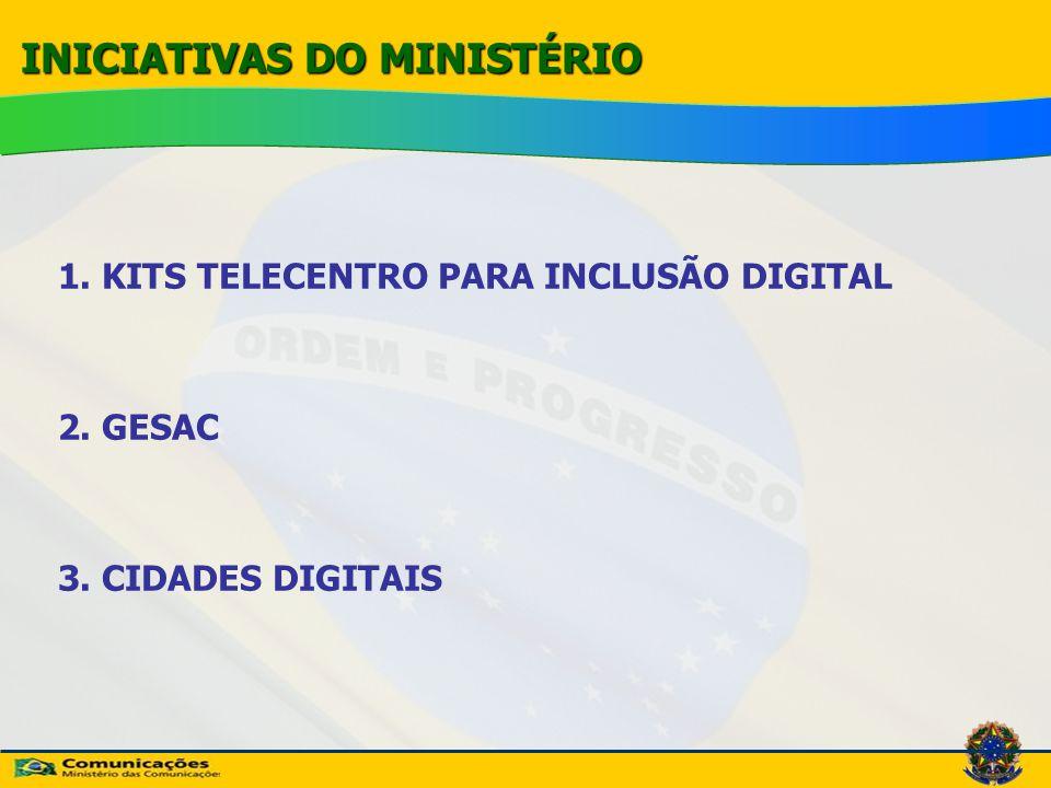 INICIATIVAS DO MINISTÉRIO