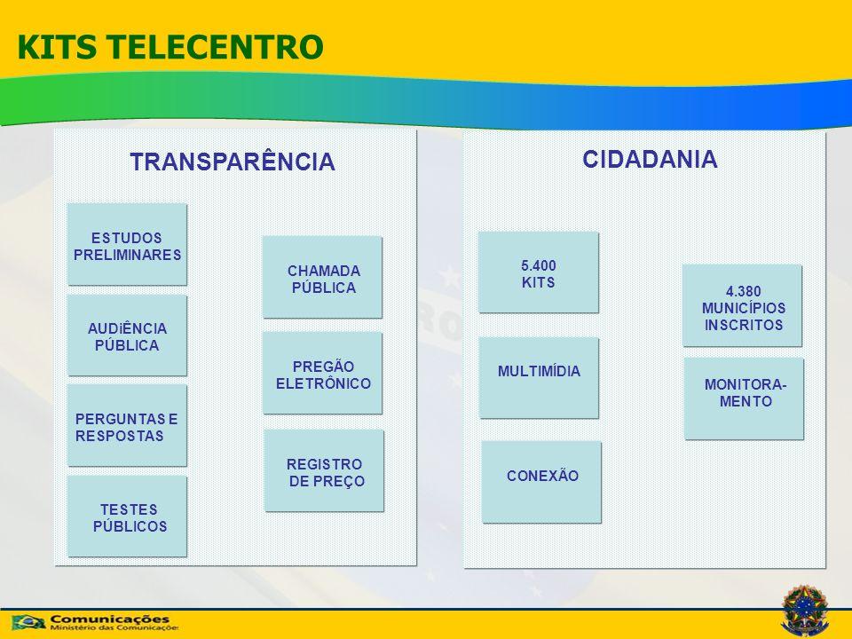 KITS TELECENTRO TRANSPARÊNCIA CIDADANIA CONSULTAS PRELIMINARES ESTUDOS