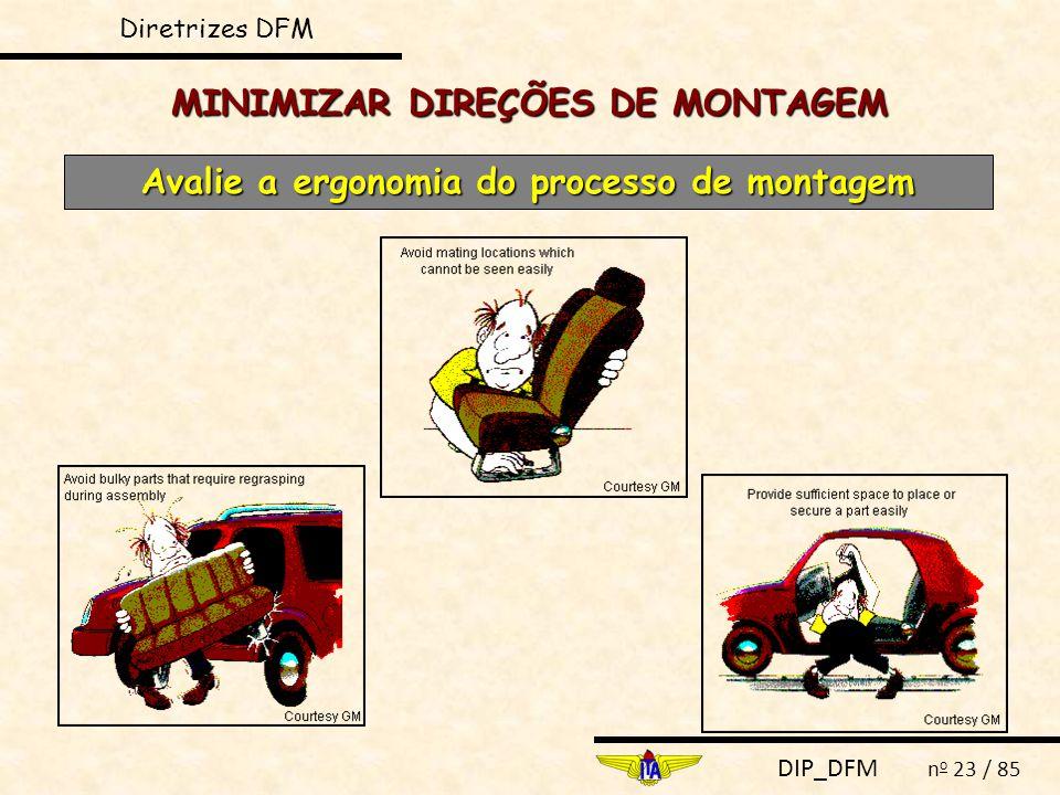 MINIMIZAR DIREÇÕES DE MONTAGEM