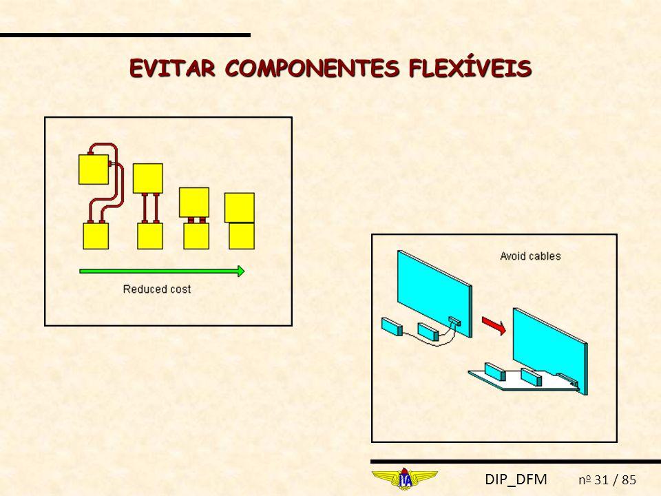 EVITAR COMPONENTES FLEXÍVEIS