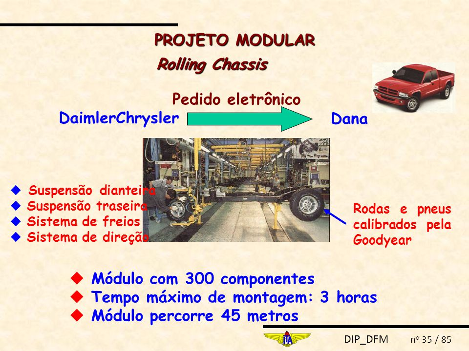PROJETO MODULAR Rolling Chassis