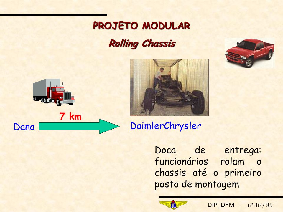 PROJETO MODULAR Rolling Chassis. 7 km. Dana. DaimlerChrysler.