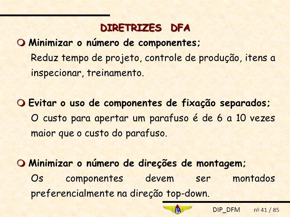 DIRETRIZES DFA  Minimizar o número de componentes; Reduz tempo de projeto, controle de produção, itens a inspecionar, treinamento.
