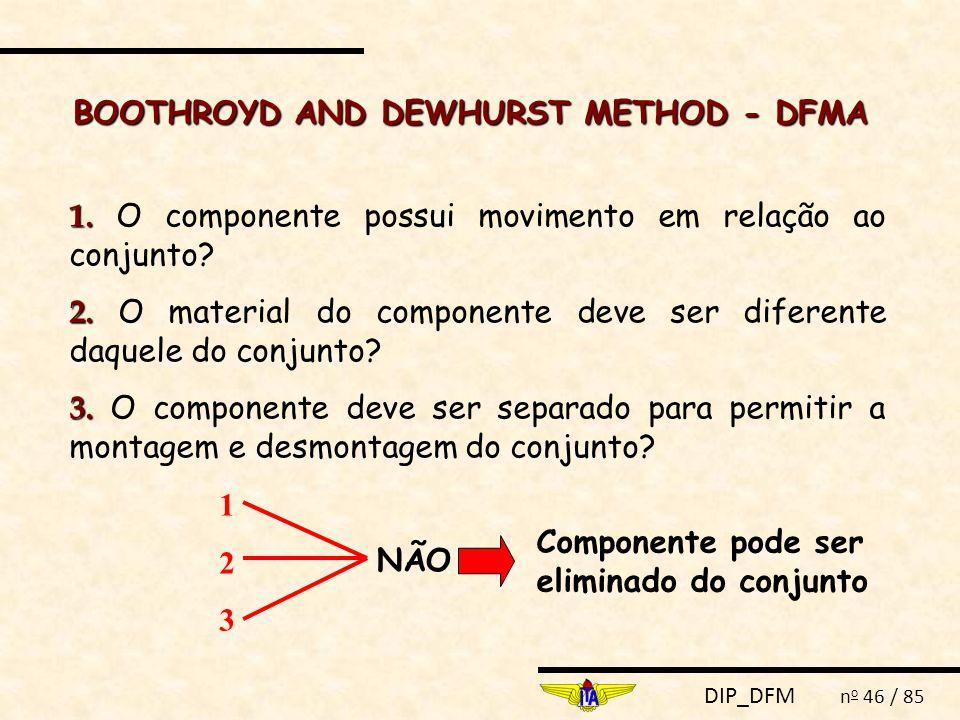 BOOTHROYD AND DEWHURST METHOD - DFMA