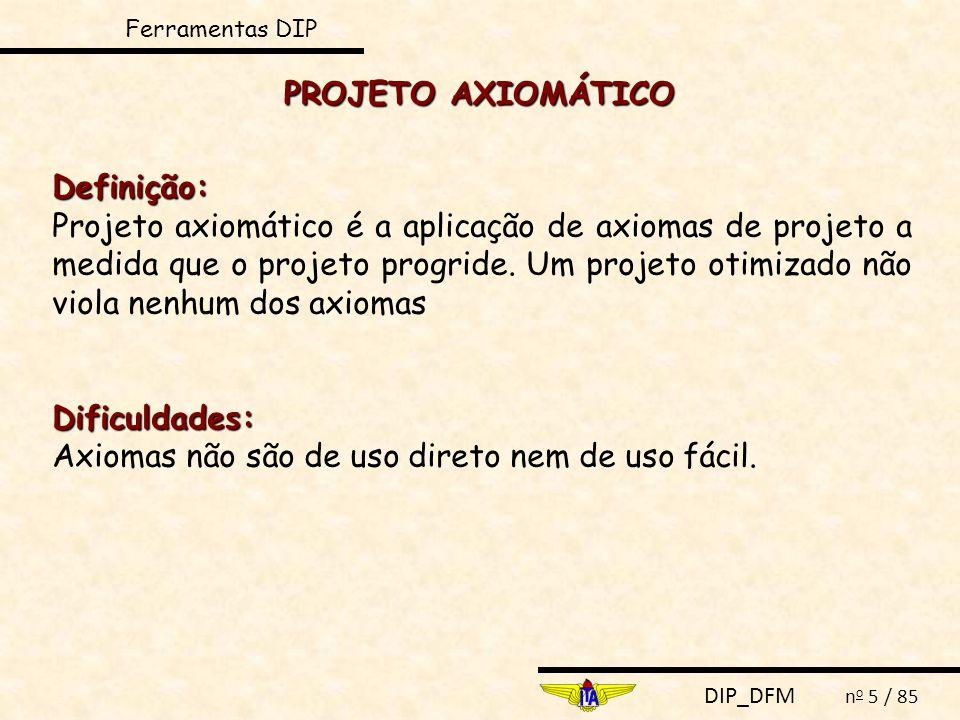 Axiomas não são de uso direto nem de uso fácil.