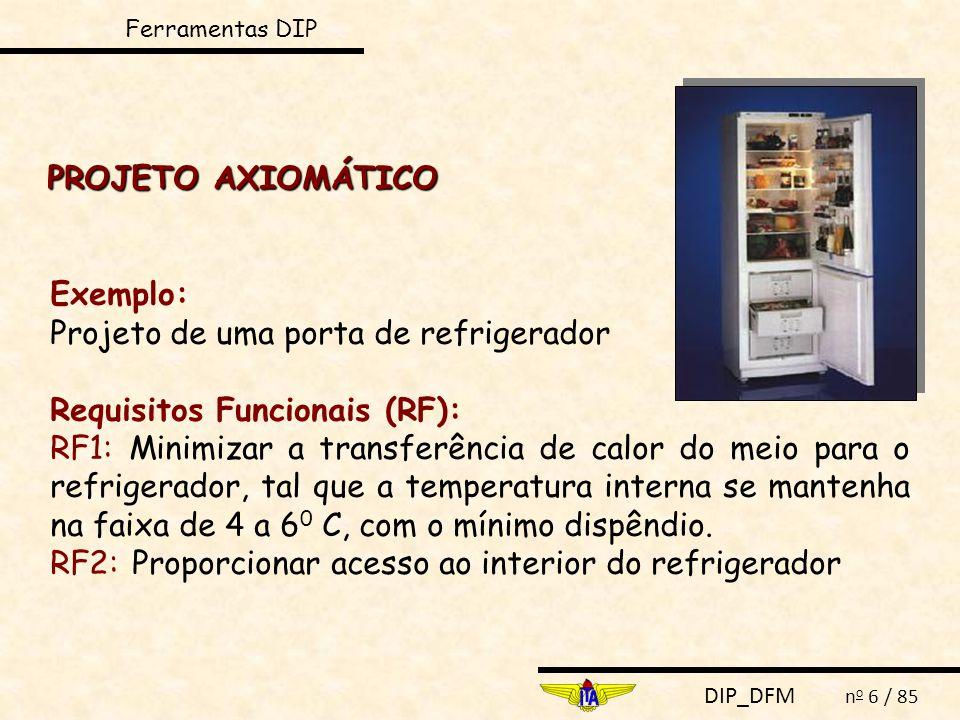 Projeto de uma porta de refrigerador Requisitos Funcionais (RF):