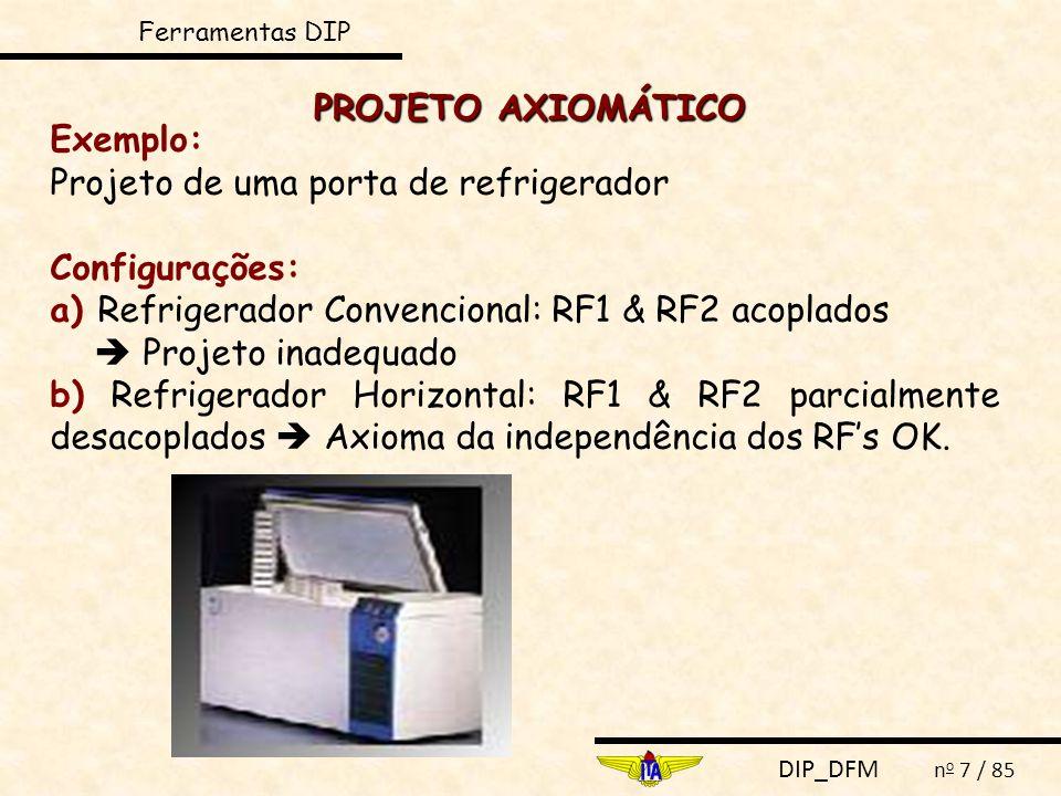 Projeto de uma porta de refrigerador Configurações: