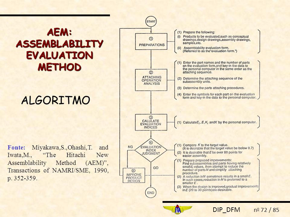 AEM: ASSEMBLABILITY EVALUATION METHOD