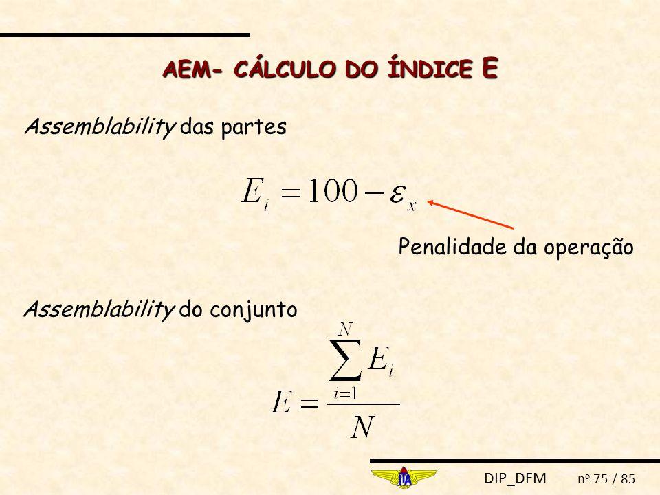 AEM- CÁLCULO DO ÍNDICE E