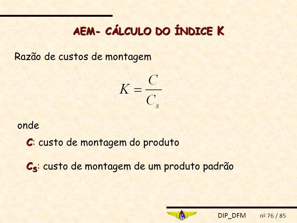 AEM- CÁLCULO DO ÍNDICE K