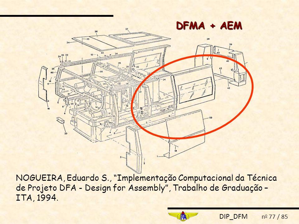 DFMA + AEM NOGUEIRA, Eduardo S., Implementação Computacional da Técnica de Projeto DFA - Design for Assembly , Trabalho de Graduação – ITA, 1994.