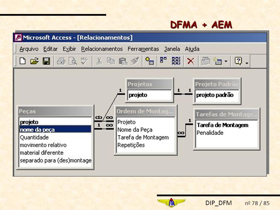 DFMA + AEM