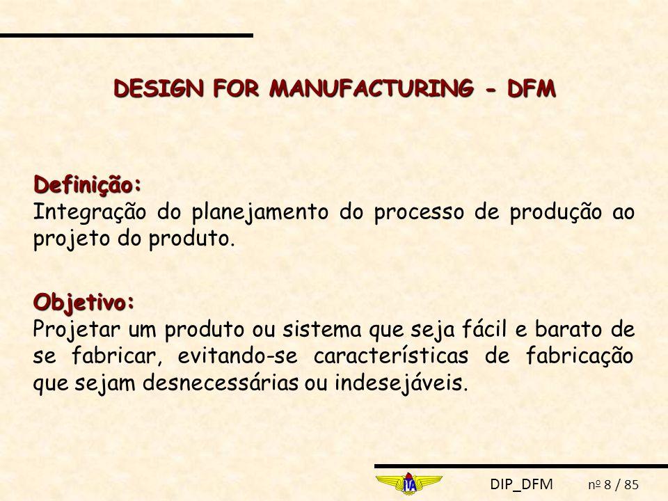 DESIGN FOR MANUFACTURING - DFM