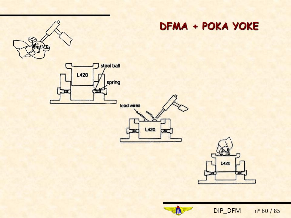 DFMA + POKA YOKE