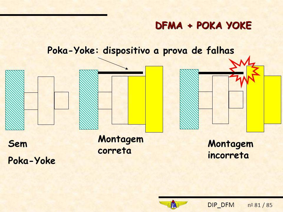 Poka-Yoke: dispositivo a prova de falhas