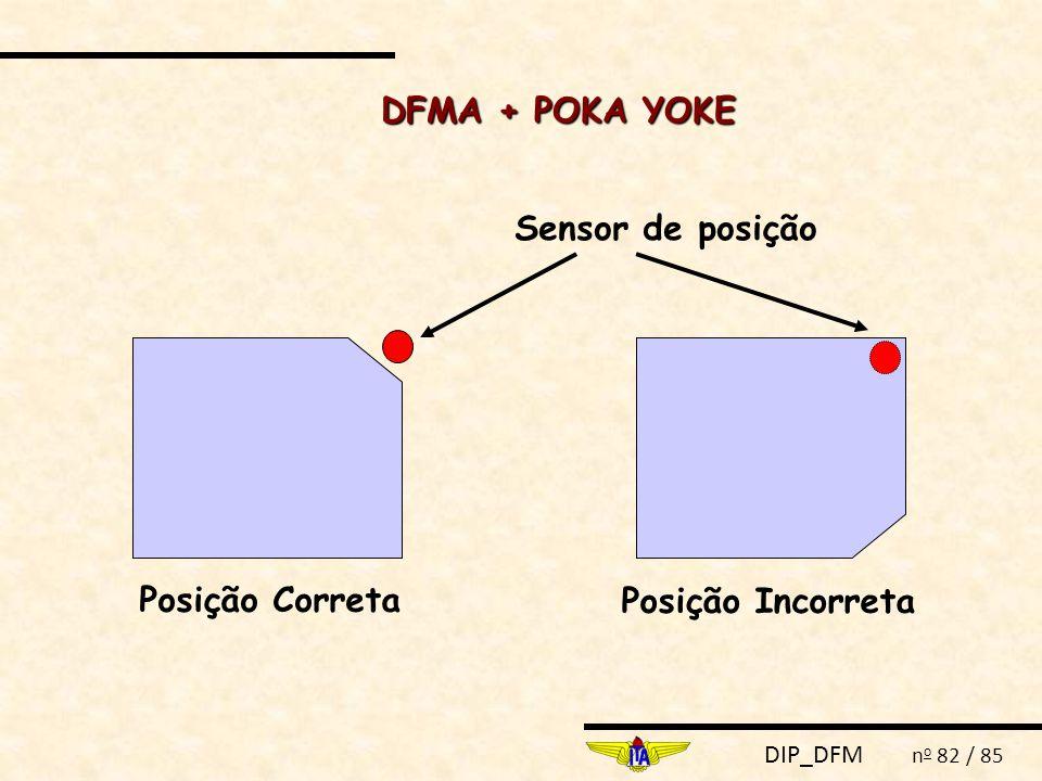 DFMA + POKA YOKE Sensor de posição Posição Correta Posição Incorreta