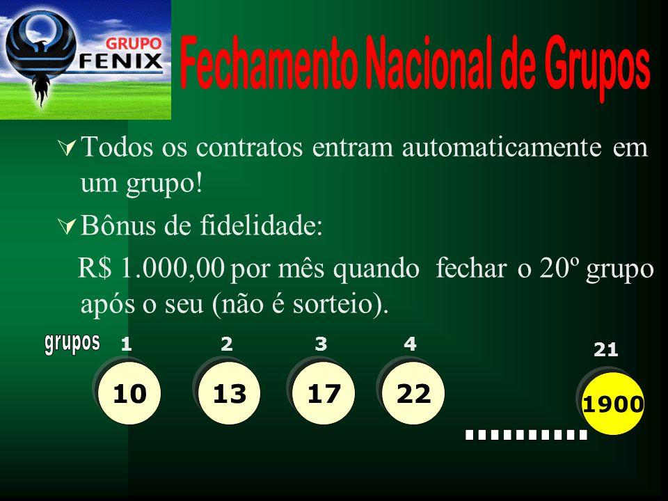 Fechamento Nacional de Grupos