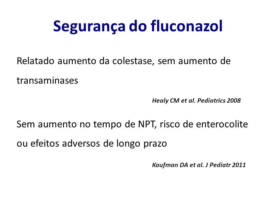 Segurança do fluconazol