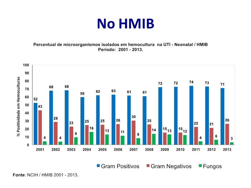 No HMIB